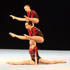 Acrobatic Gymnastics (Sport Acrobatics)