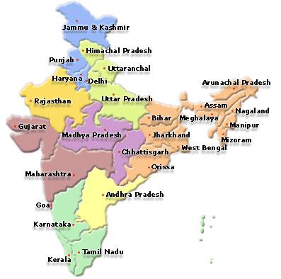 States Symbols